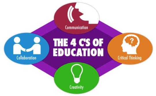 four-cs-education